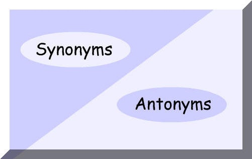 Antonyms and Synonyms Start with 'J' and 'K'